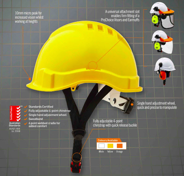 ProChoice AIRborne Hard Hat